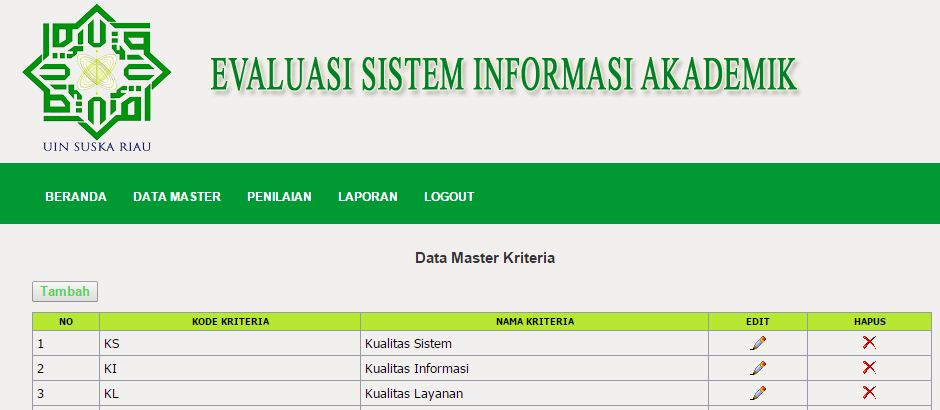 Tampilan sistem pendukung keputusan (SPK) evaluasi sistem informasi akademik
