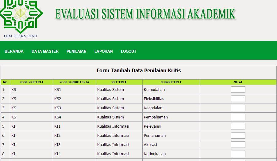 Data penilaian spk