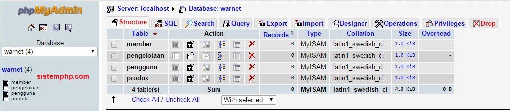 Database sistem informasi warnet