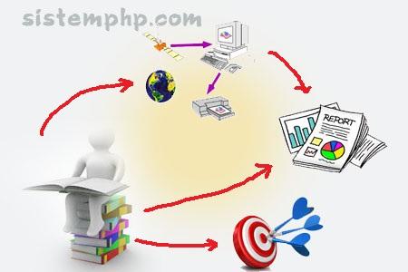 Sistem informasi riset pemsaran