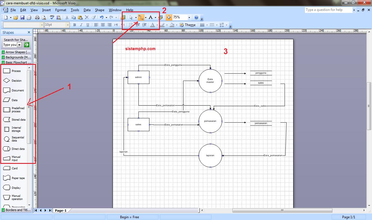 Panduan cara cepat membuat dfd script source code contoh cara membuat dfd visio ccuart Choice Image