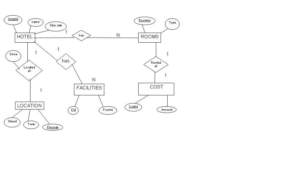 contoh-ERD-sistem-informasi-hotel