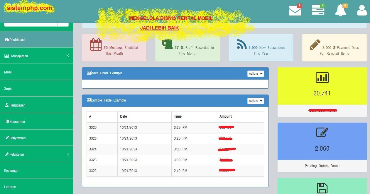 Aplikasi sistem informsi rental mobil