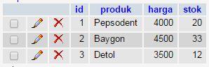 tabel produk harga