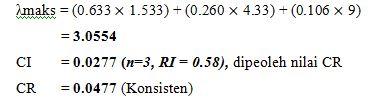 menghitung lambda maks nilai CI dan CR