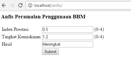 Anfis php