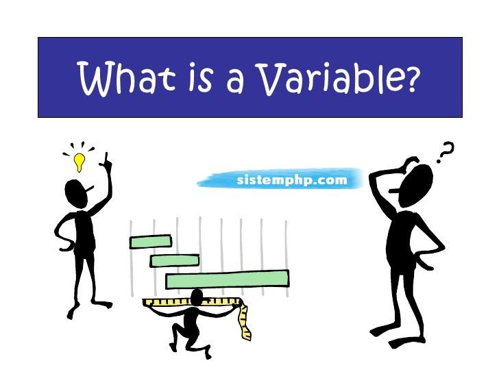 PHP - Mengakses Variabel ke dalam Fungsi