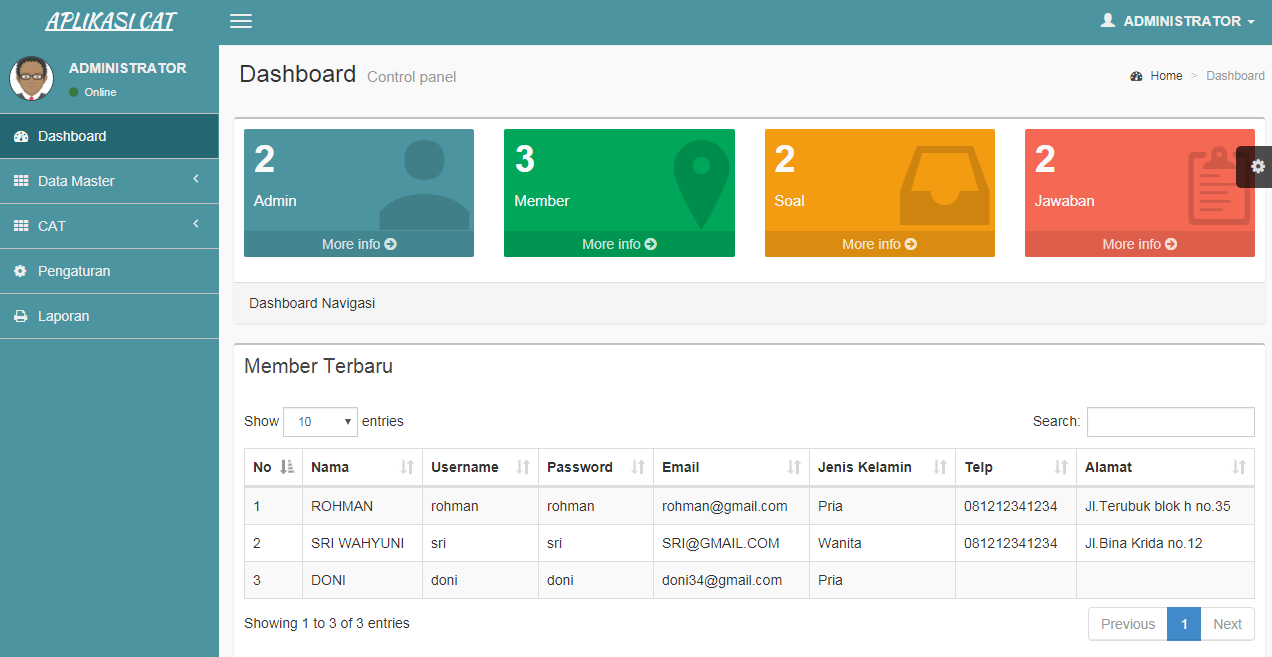 Halaman Dashboard admin aplikasi cat