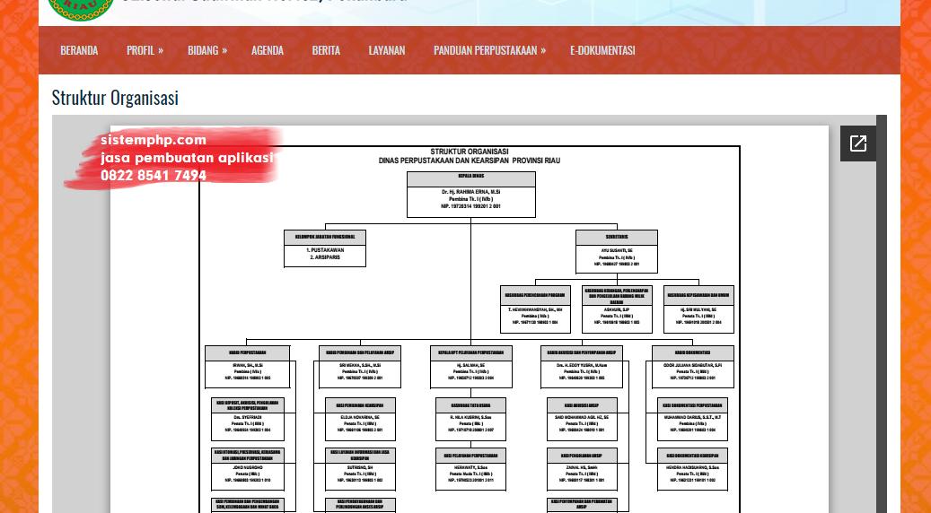 Cara menampilkan struktur organisasi di website