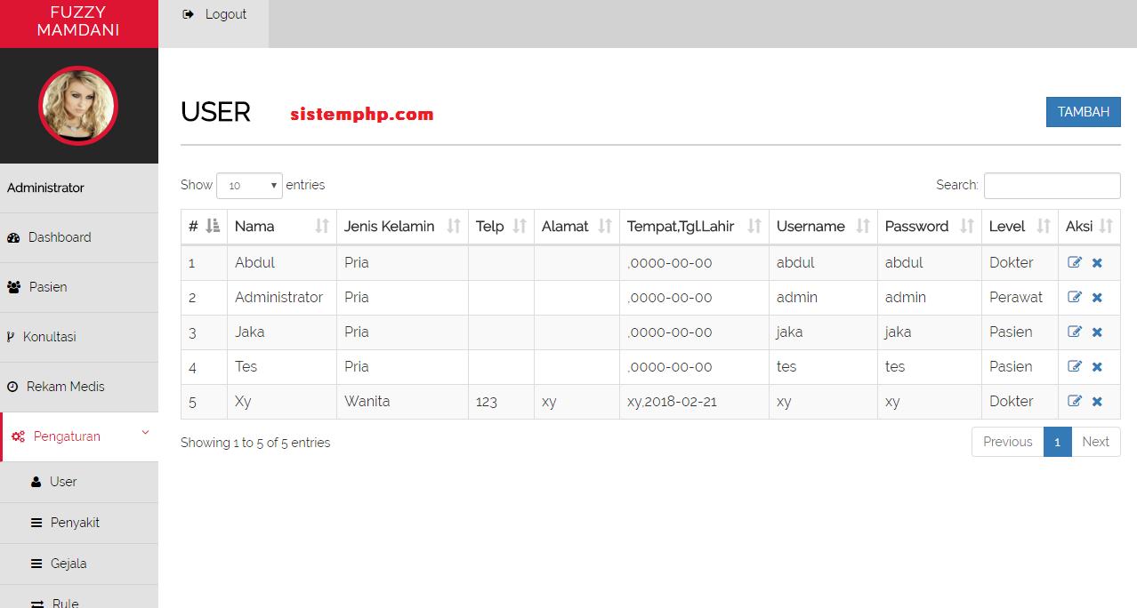 menu user sistem pakar fuzzy mamdani