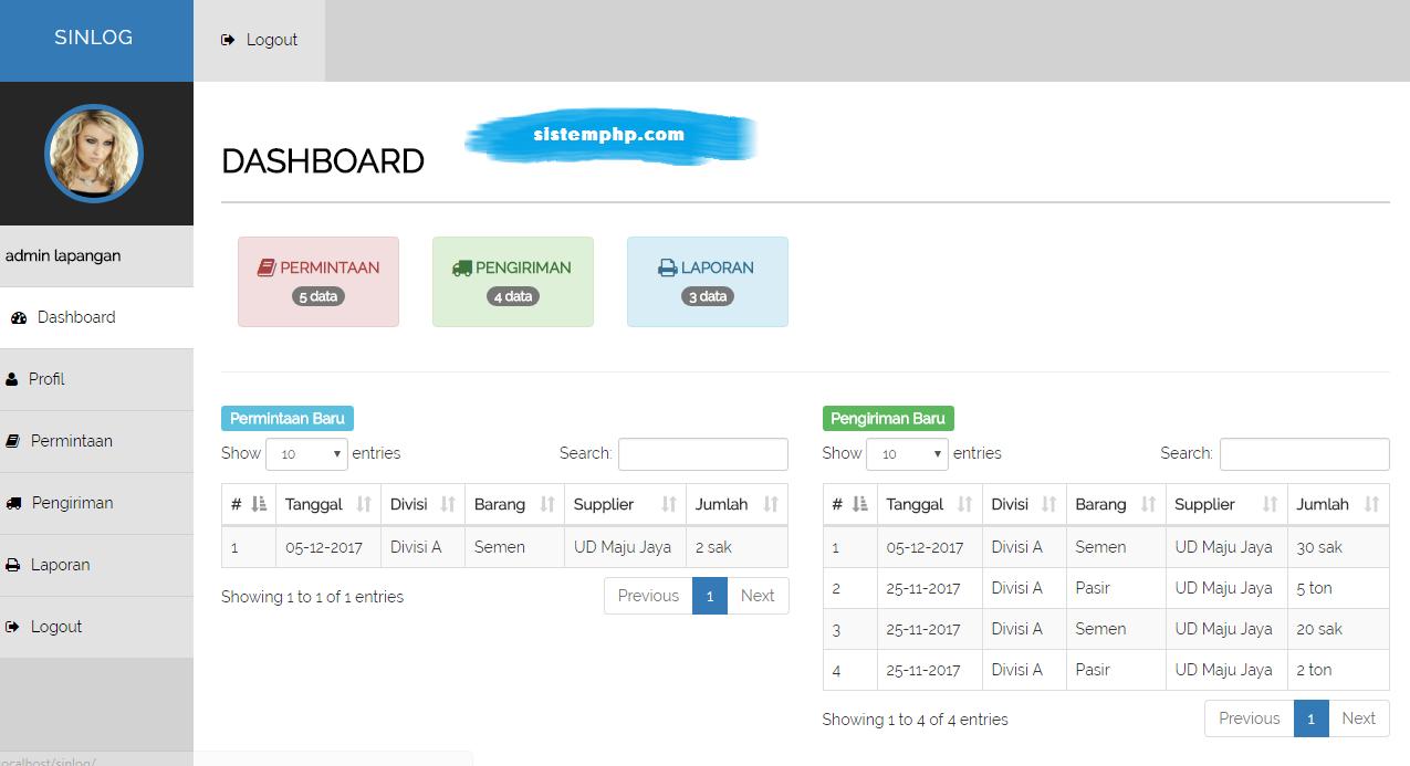 Dashboard admin lapangan logistik internal perusahaan