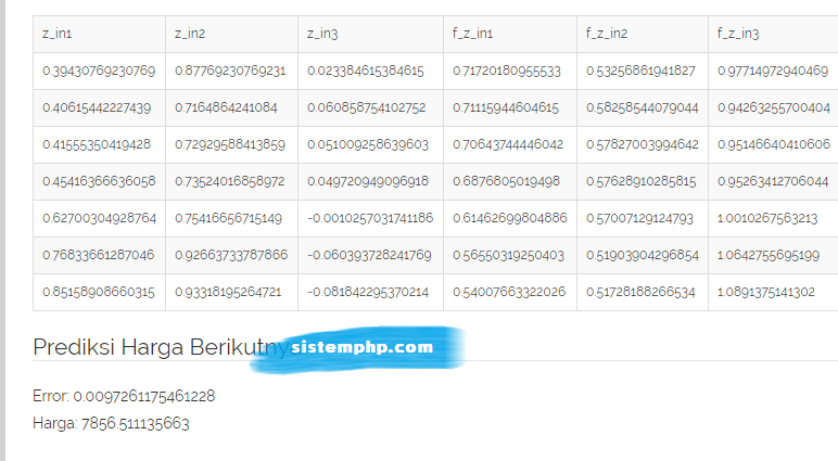 Hasil prediksi aplikasi jst backpropagation