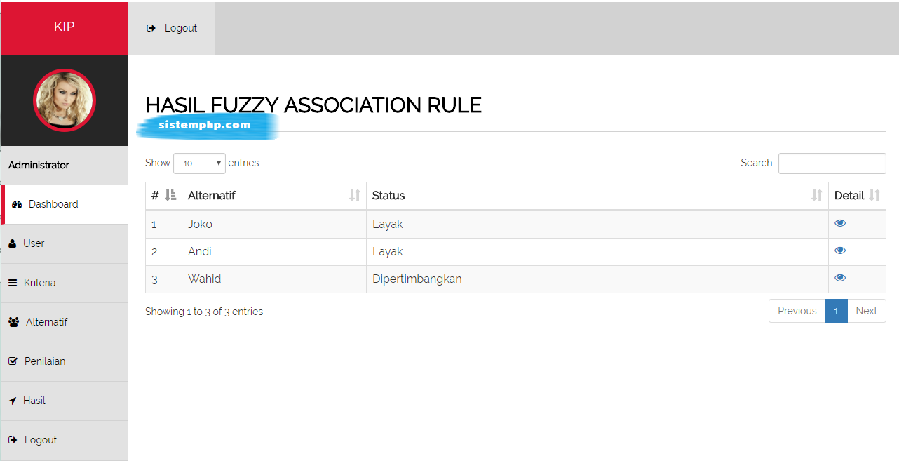 Menu hasil Fuzzy Association Rule