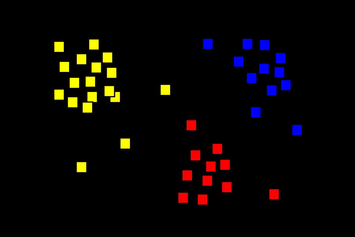 Metode K-Means Pada Data Mining