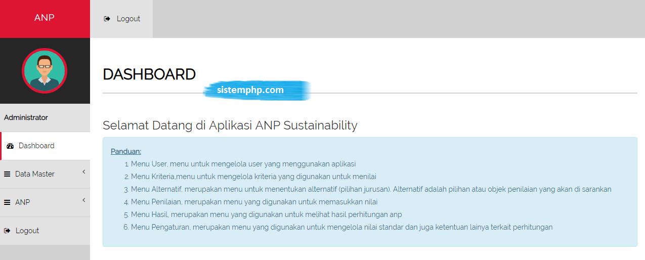 Dashboard aplikasi anp