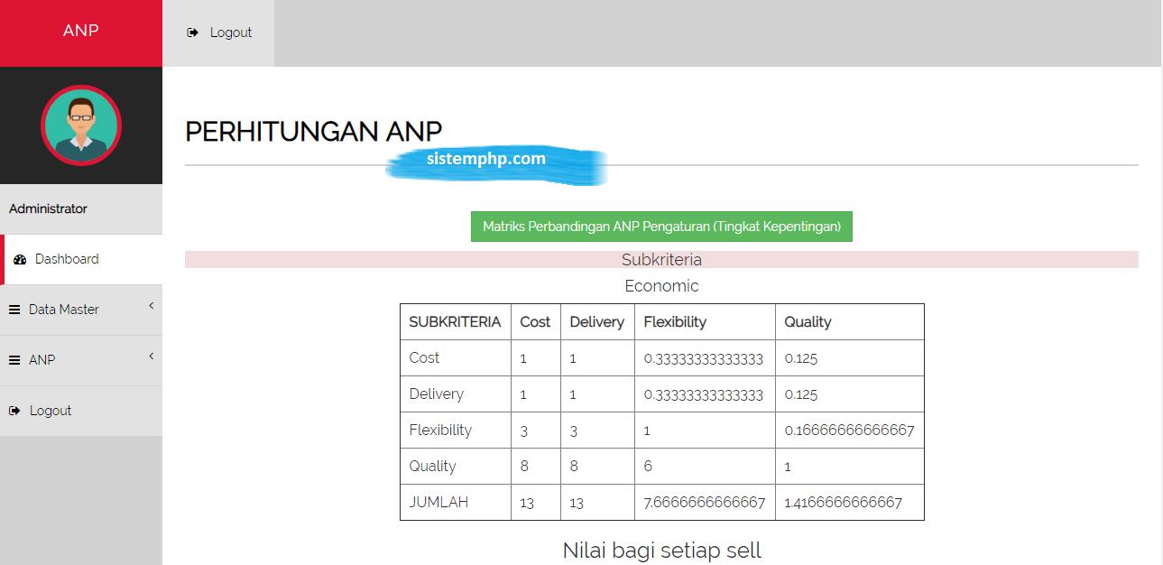 Perhitungan aplikasi ANP