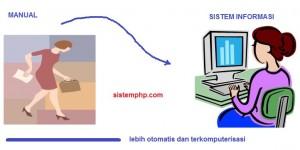 Jasa Pembuatan Sistem Informasi