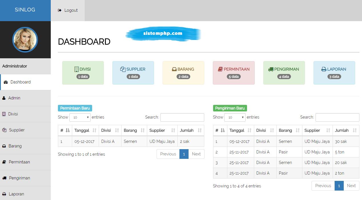 Dashboard aplikasi logistik internal perusahaan