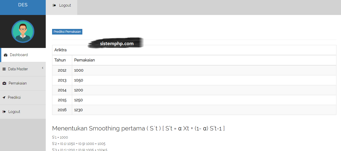 Perhitunan Aplikasi Double Exponential Smooth