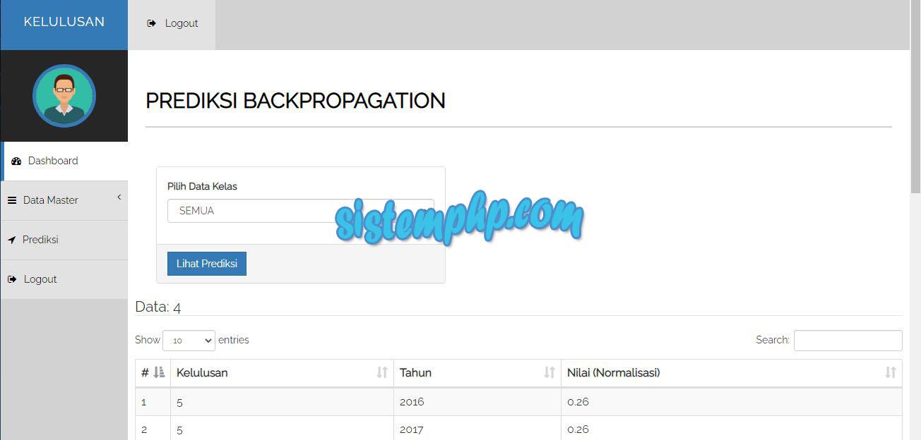 Prediksi Aplikasi Prediksi Kelulusan Metode Backpropagation