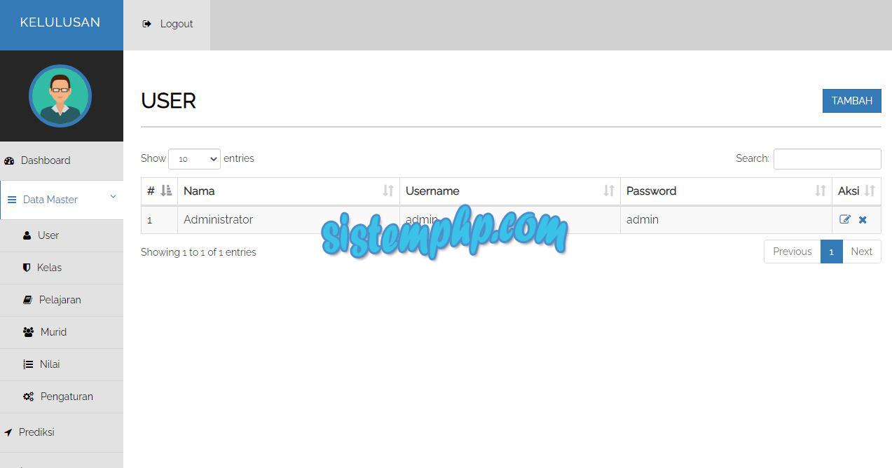 User Aplikasi Prediksi Kelulusan Metode Backpropagation